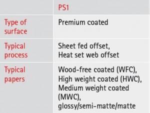 Caratteristiche tecniche per una stampa di qualità